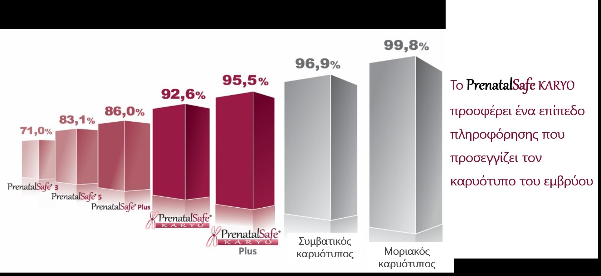 STATISTICS V2
